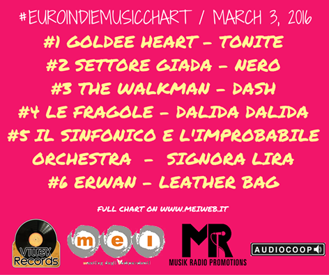 March 3rd 2016 Goldee Heart EuroIndieMusic Chart Number One